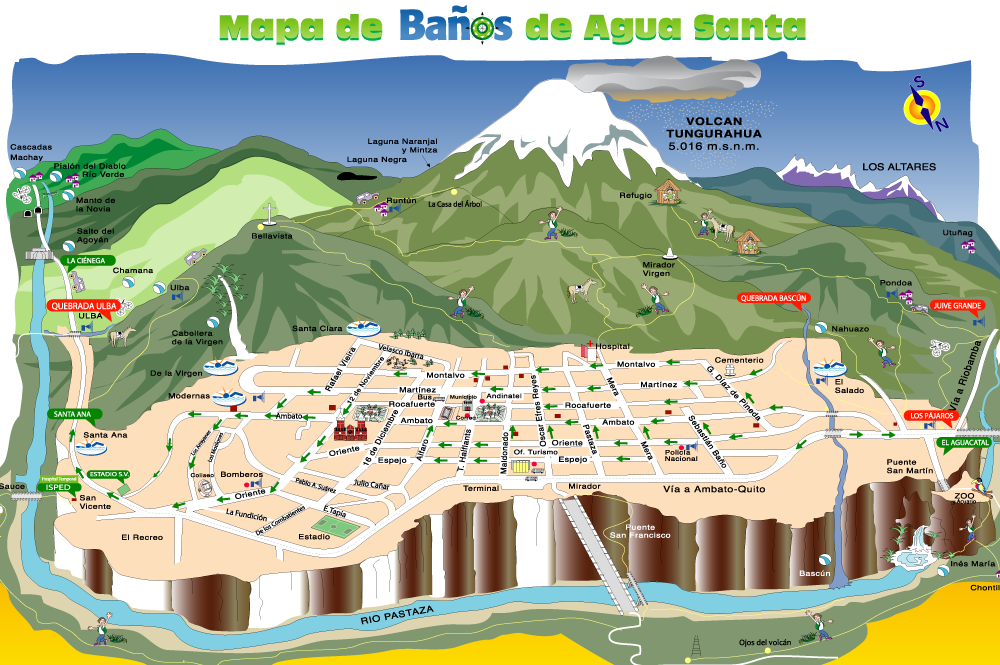 Banos - Ecuador - Blog about interesting places