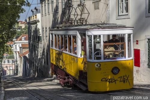Лиссабон, фуникулер Gloria
