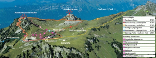 Map of walking routes at Schynige platte