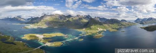 Лофотенські острови