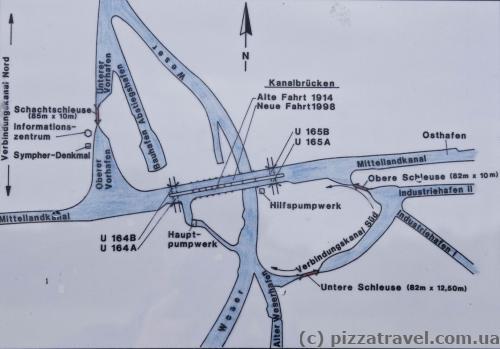 Мінденський водний міст та шлюз