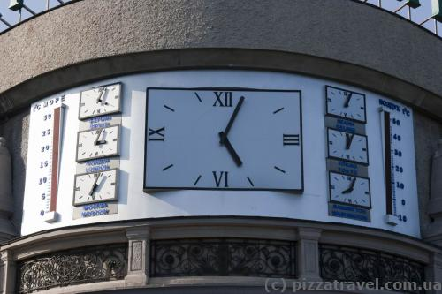 Interesting clock on Yalta waterfront